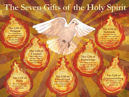 spirit poster 18 x 24 item name the seven gifts of the holy spirit